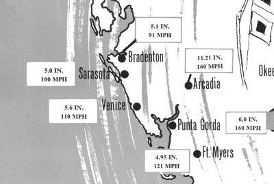 Sarasota History Timeline